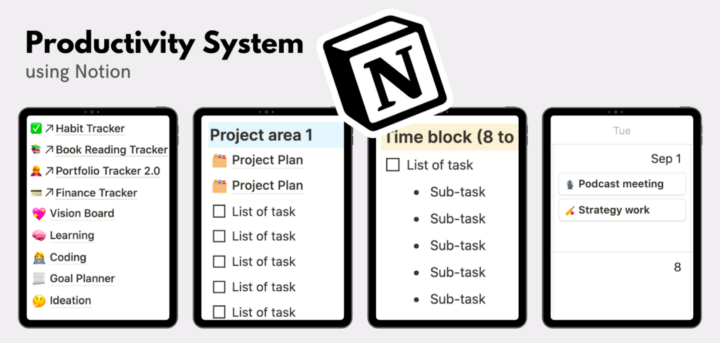 Notion productivity system - a kanban view