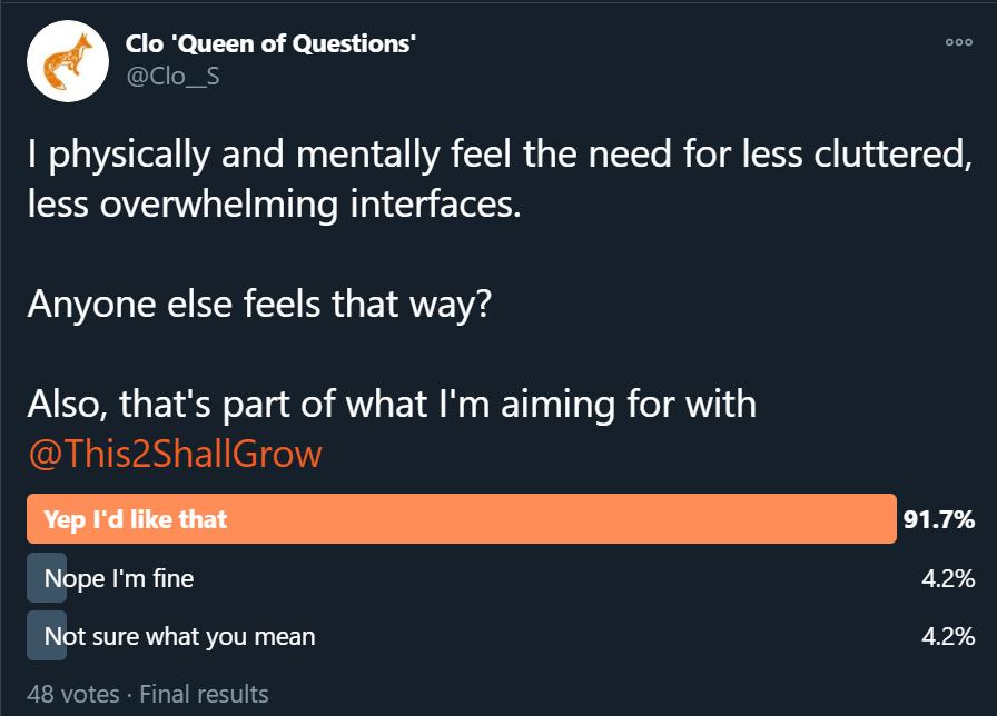 Screenshot of a Twitter poll asking if anyone else feels