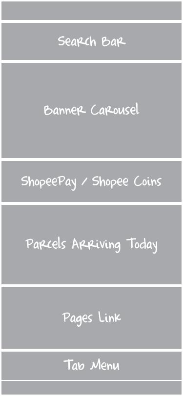 Block Diagram for Parcels Arriving Today