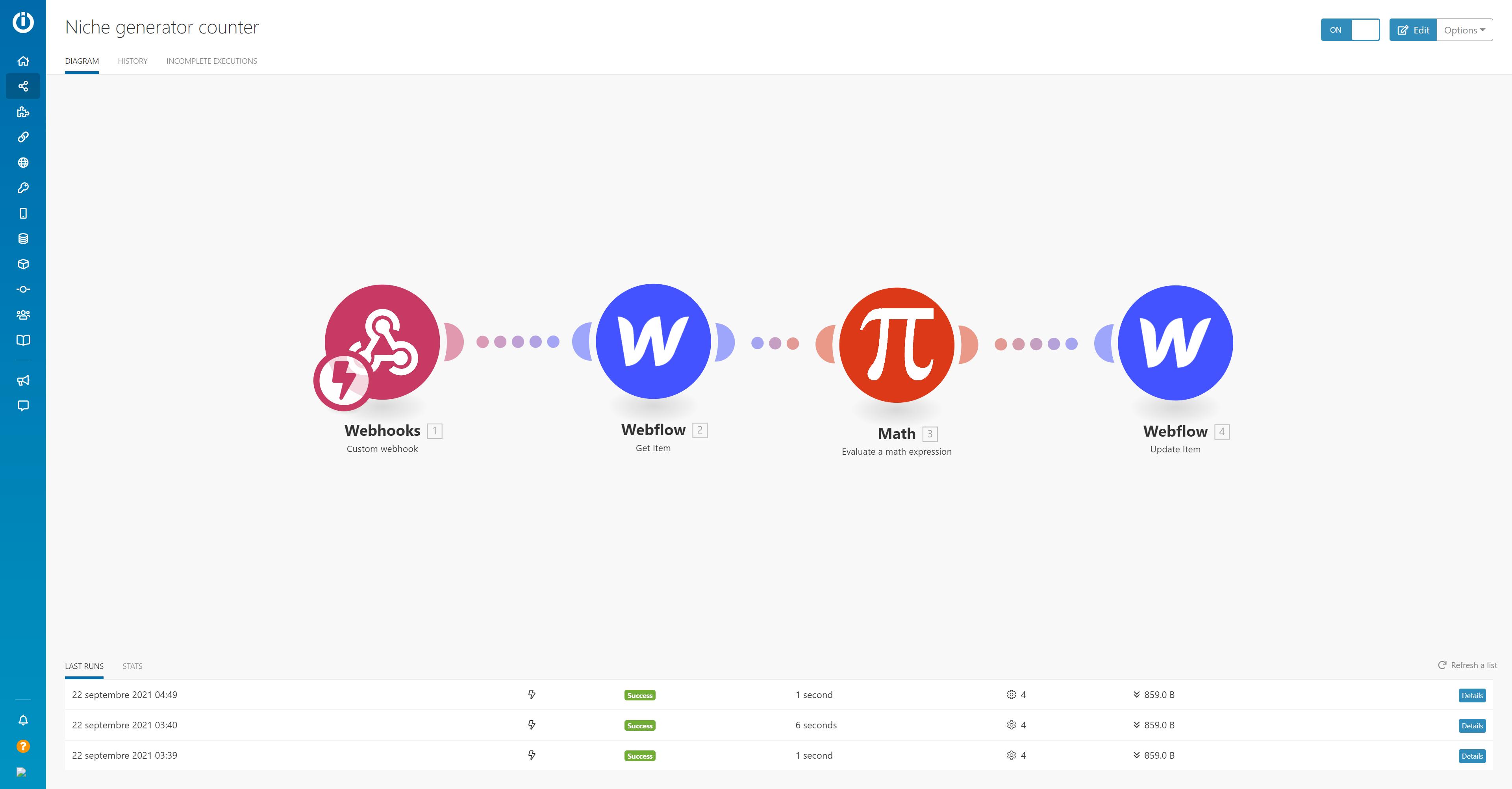 integromat workflow